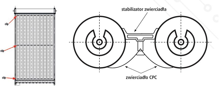 Kolektor rurowo-próżniowy - budowa